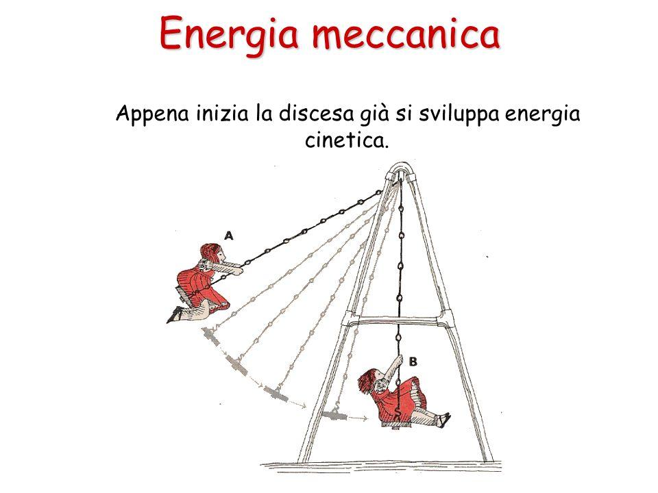 Appena inizia la discesa già si sviluppa energia cinetica. Energia meccanica