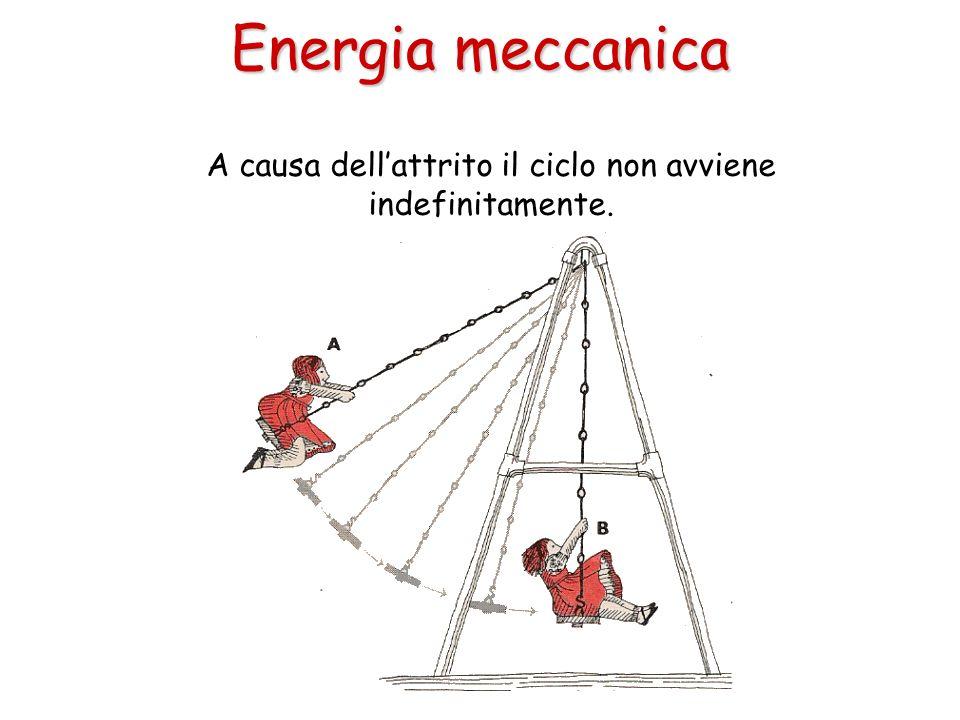 A causa dellattrito il ciclo non avviene indefinitamente. Energia meccanica