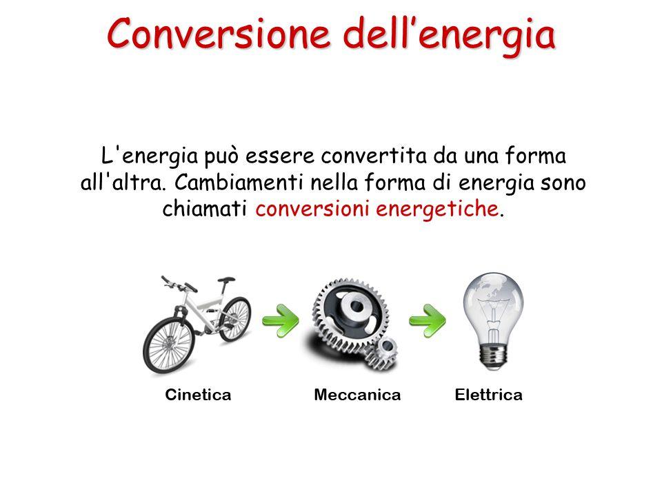 L'energia può essere convertita da una forma all'altra. Cambiamenti nella forma di energia sono chiamati conversioni energetiche. Conversione dellener