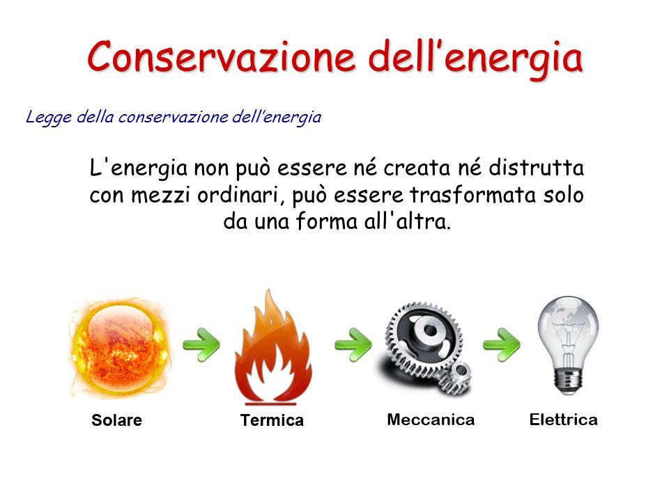 L'energia non può essere né creata né distrutta con mezzi ordinari, può essere trasformata solo da una forma all'altra. Conservazione dellenergia Legg