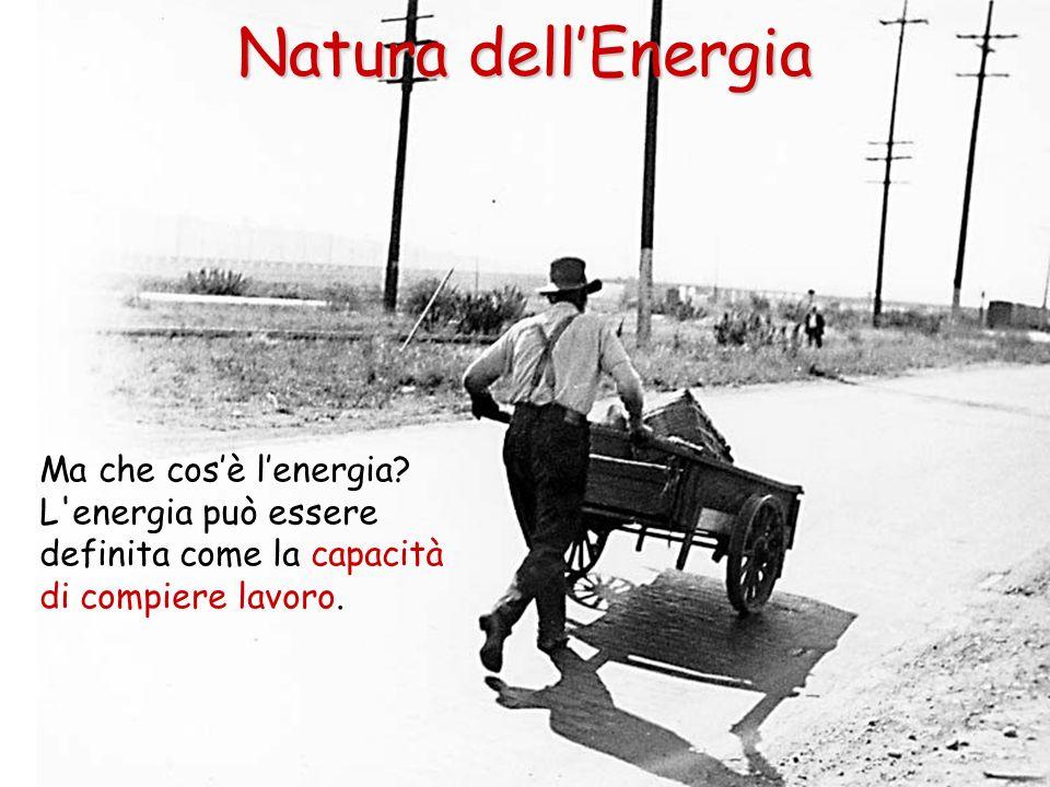Ma che cosè lenergia? L'energia può essere definita come la capacità di compiere lavoro. Natura dellEnergia