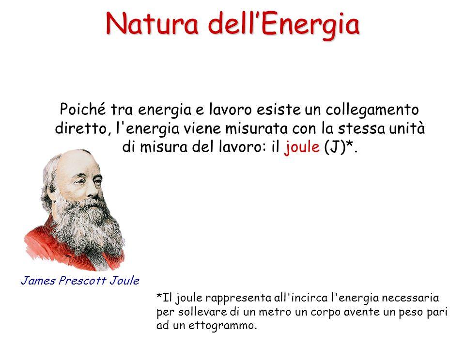 Poiché tra energia e lavoro esiste un collegamento diretto, l'energia viene misurata con la stessa unità di misura del lavoro: il joule (J)*. Natura d