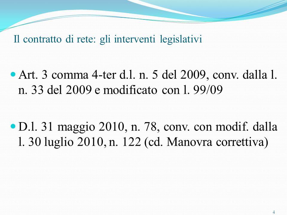 4 Il contratto di rete: gli interventi legislativi Art.