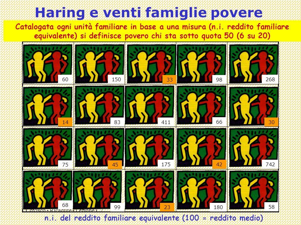 Covisco - Ricadute - Lezione C216 Haring e venti famiglie povere 60 3398 268 1483411 66 30 7545 17542742 68 9923180 58 150 n.i.