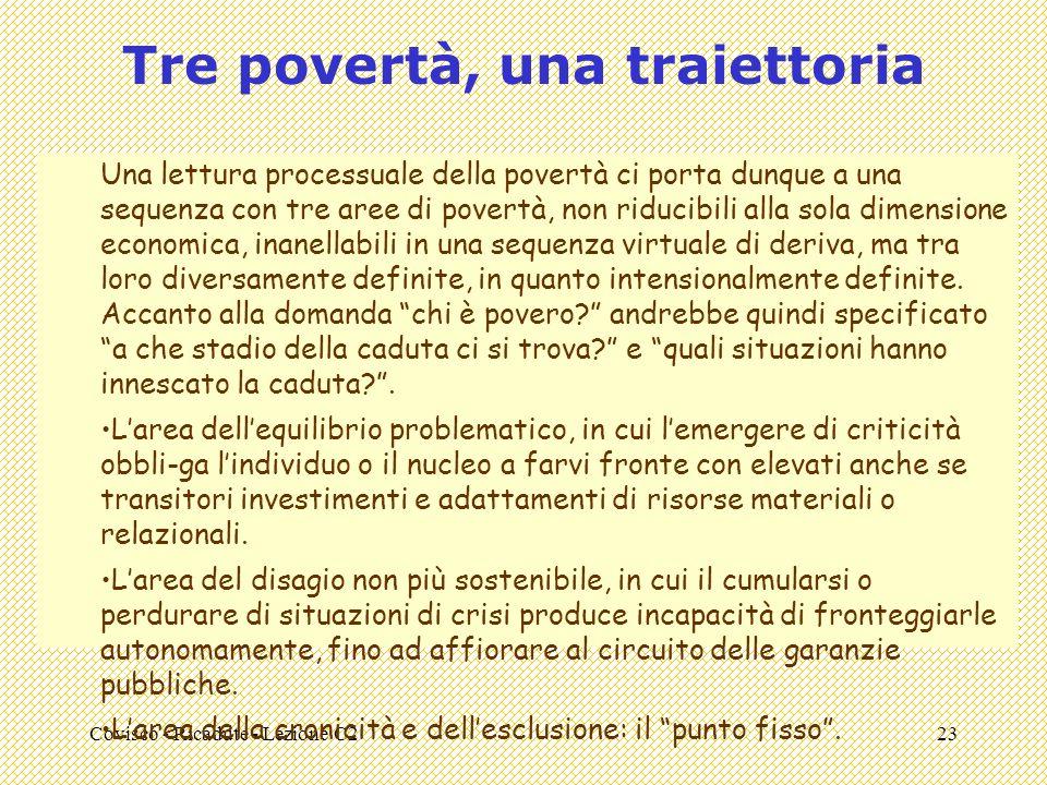 Covisco - Ricadute - Lezione C223 Tre povertà, una traiettoria Una lettura processuale della povertà ci porta dunque a una sequenza con tre aree di povertà, non riducibili alla sola dimensione economica, inanellabili in una sequenza virtuale di deriva, ma tra loro diversamente definite, in quanto intensionalmente definite.