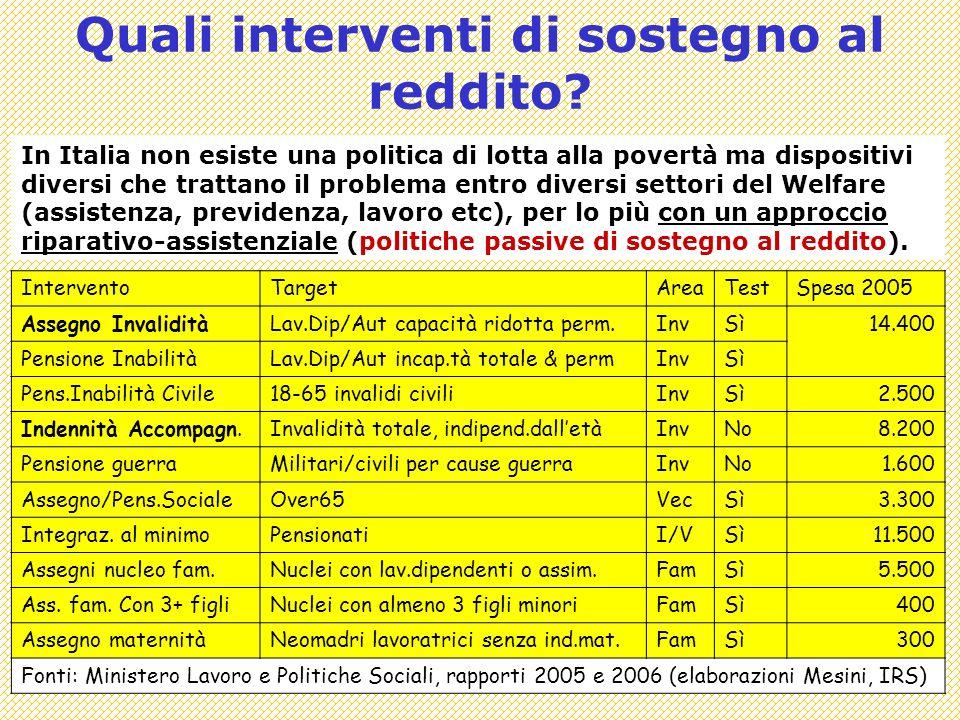 Covisco - Ricadute - Lezione C25 Quali interventi di sostegno al reddito.