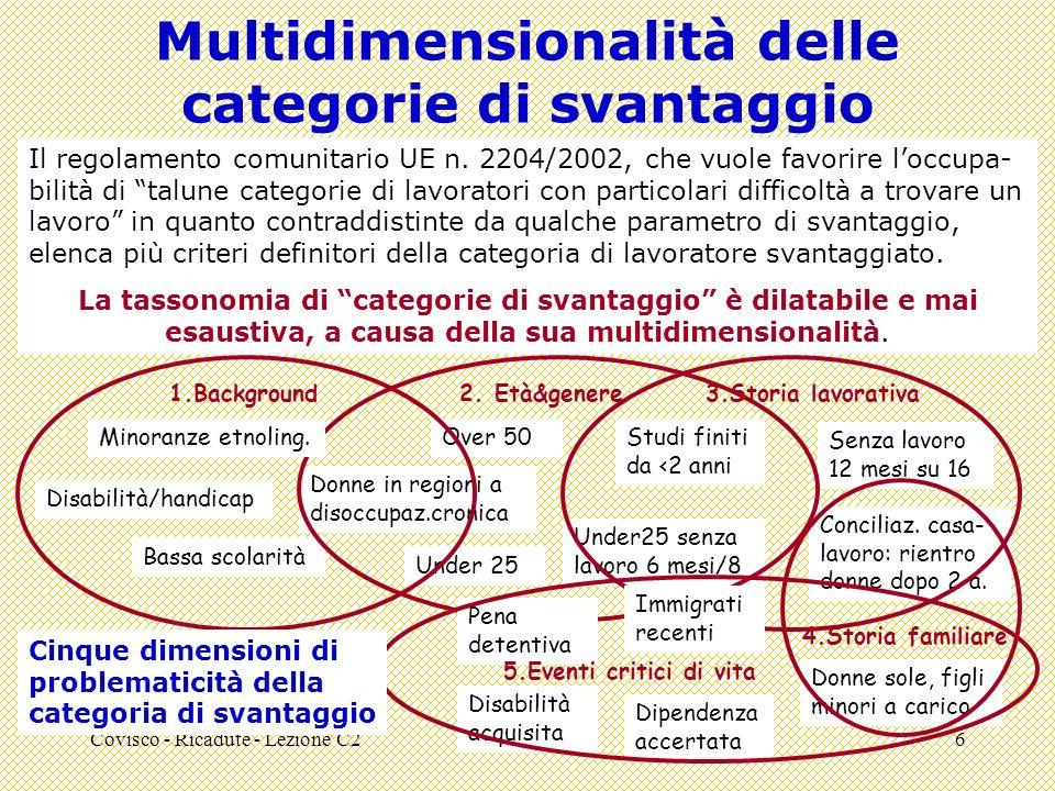 Covisco - Ricadute - Lezione C26 Multidimensionalità delle categorie di svantaggio Il regolamento comunitario UE n.