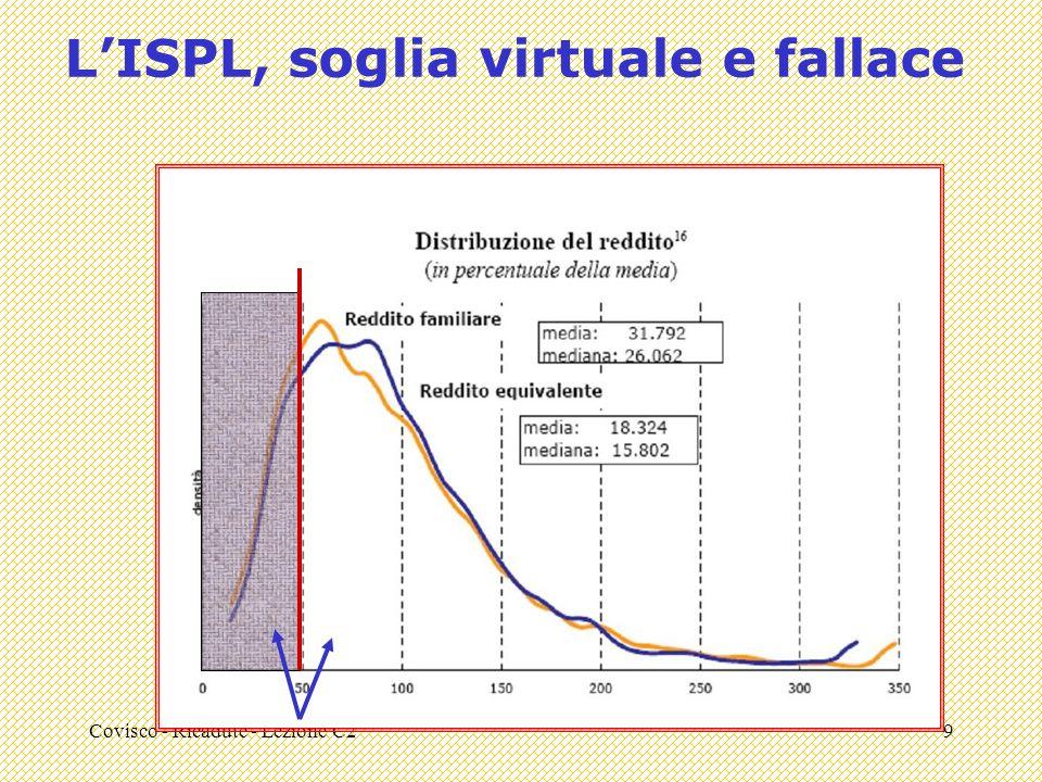 Covisco - Ricadute - Lezione C29 LISPL, soglia virtuale e fallace