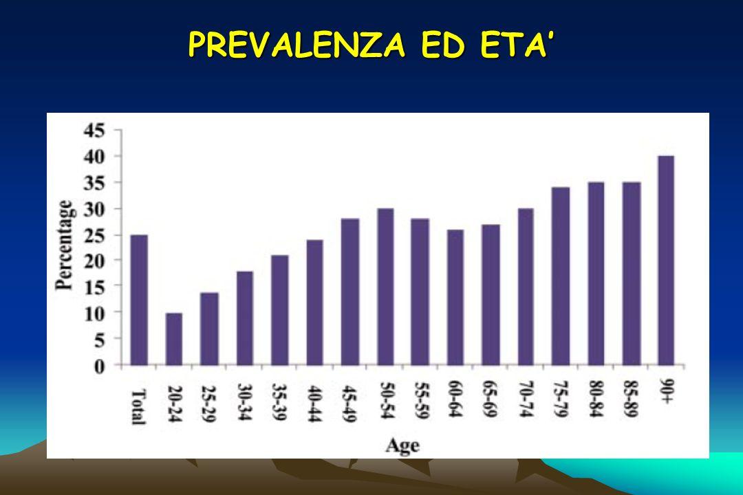 PREVALENZA ED ETA