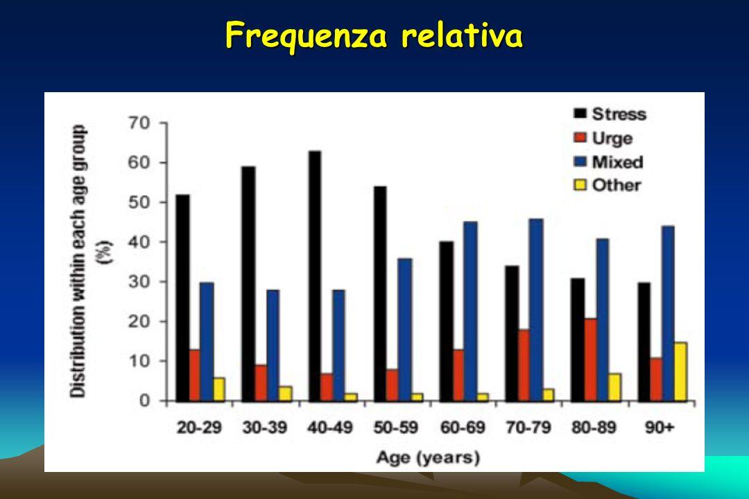 Frequenza relativa