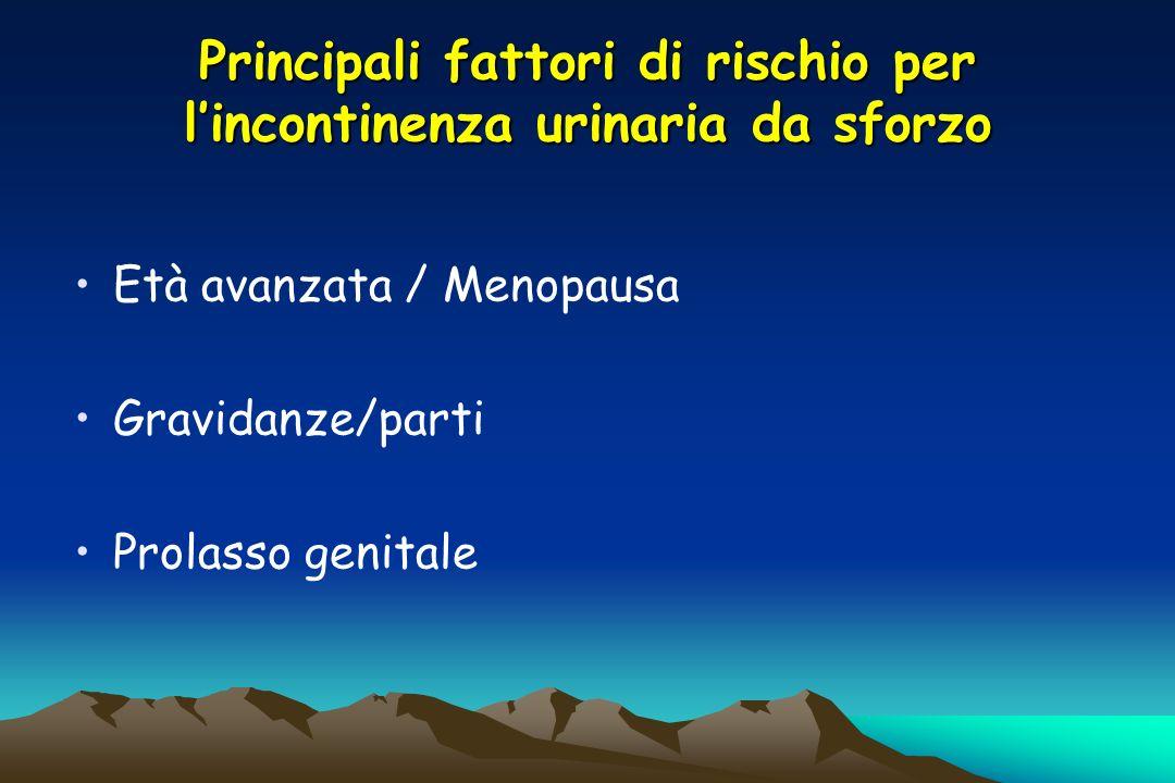 Principali fattori di rischio per lincontinenza urinaria da sforzo Età avanzata / Menopausa Gravidanze/parti Prolasso genitale