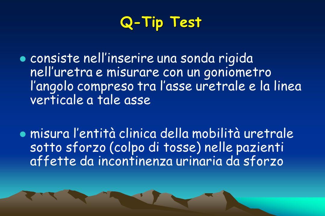 Q-Tip Test l consiste nellinserire una sonda rigida nelluretra e misurare con un goniometro langolo compreso tra lasse uretrale e la linea verticale a