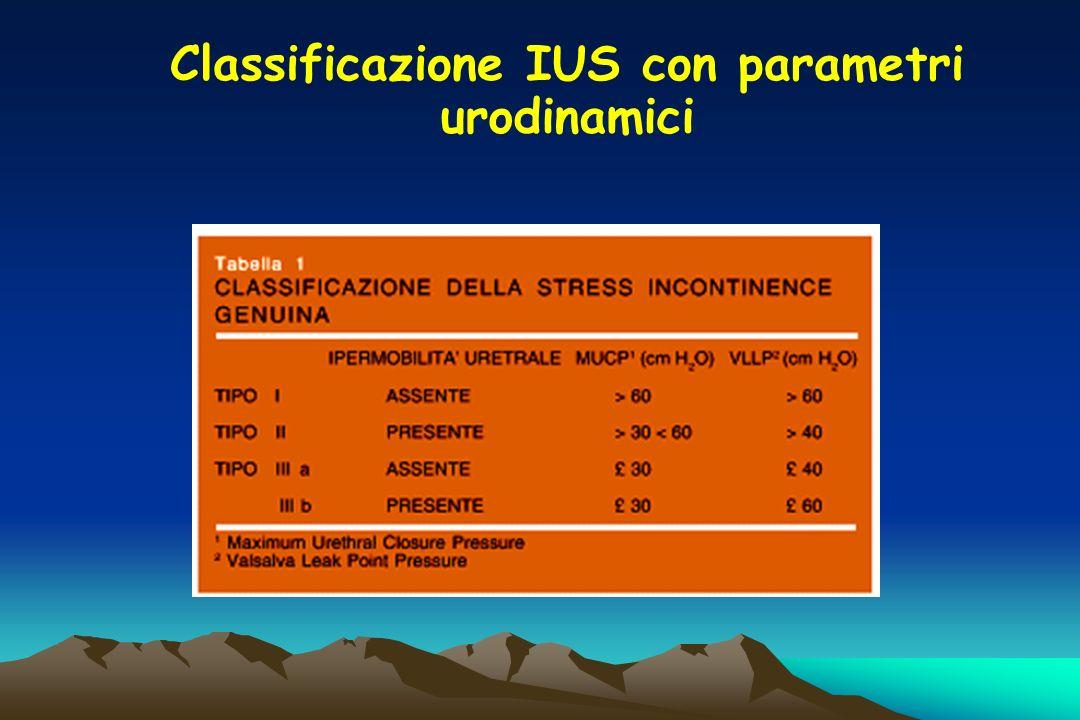 Classificazione IUS con parametri urodinamici