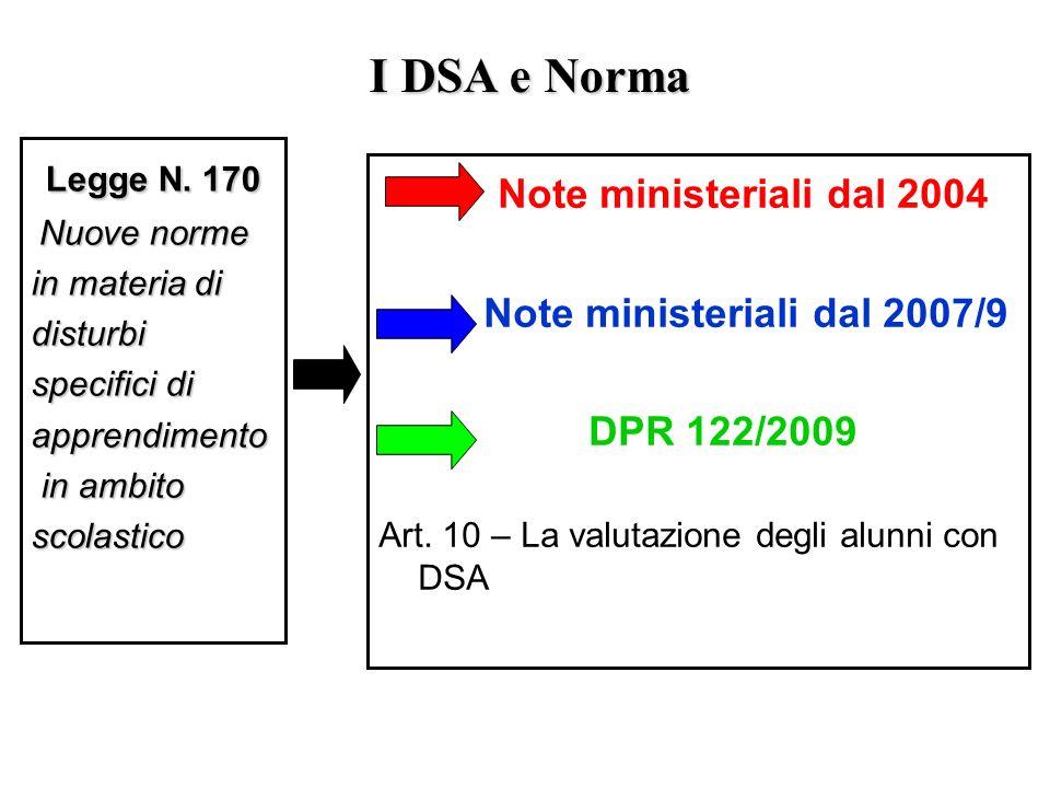 Note ministeriali dal 2004 Note ministeriali dal 2007/9 DPR 122/2009 Art. 10 – La valutazione degli alunni con DSA I DSA e Norma Legge N. 170 Legge N.