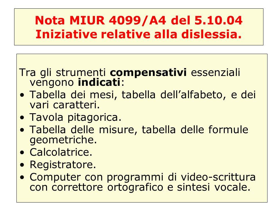 Nota MIUR 4099/A4 del 5.10.04 Iniziative relative alla dislessia. Tra gli strumenti compensativi essenziali vengono indicati: Tabella dei mesi, tabell
