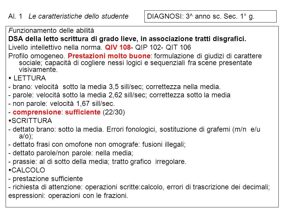 Funzionamento delle abilità DSA della letto scrittura di grado lieve, in associazione tratti disgrafici. Livello intellettivo nella norma. QIV 108- QI