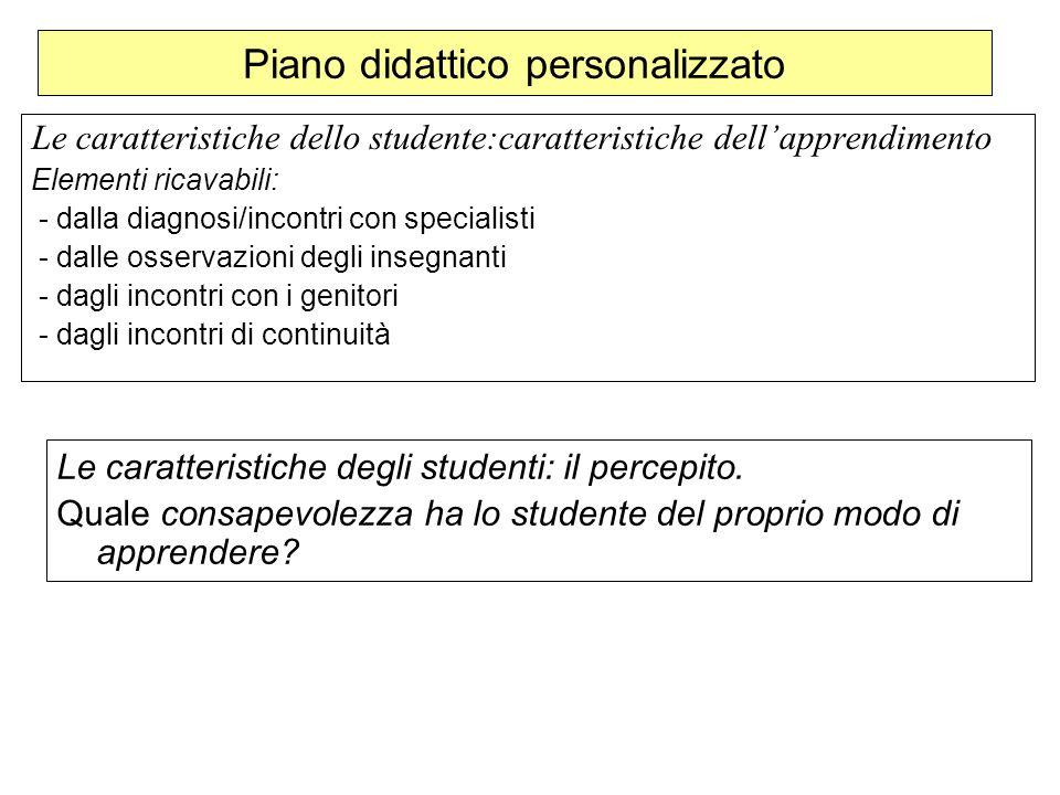 Piano didattico personalizzato Le caratteristiche dello studente:caratteristiche dellapprendimento Elementi ricavabili: - dalla diagnosi/incontri con