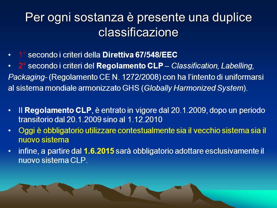 In particolare la Tabella 3.1 riporta la classificazione delle sostanze secondo il nuovo criterio del Regolamento 1.