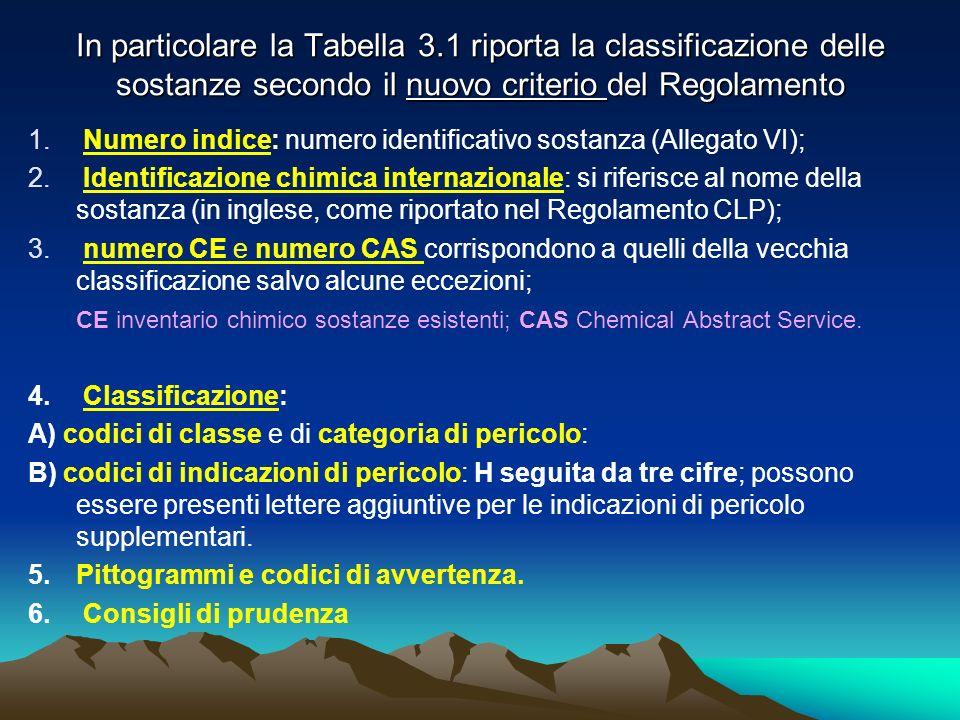 Bombole contenenti gas I gas con temperatura critica (Tc) maggiore della t.a.