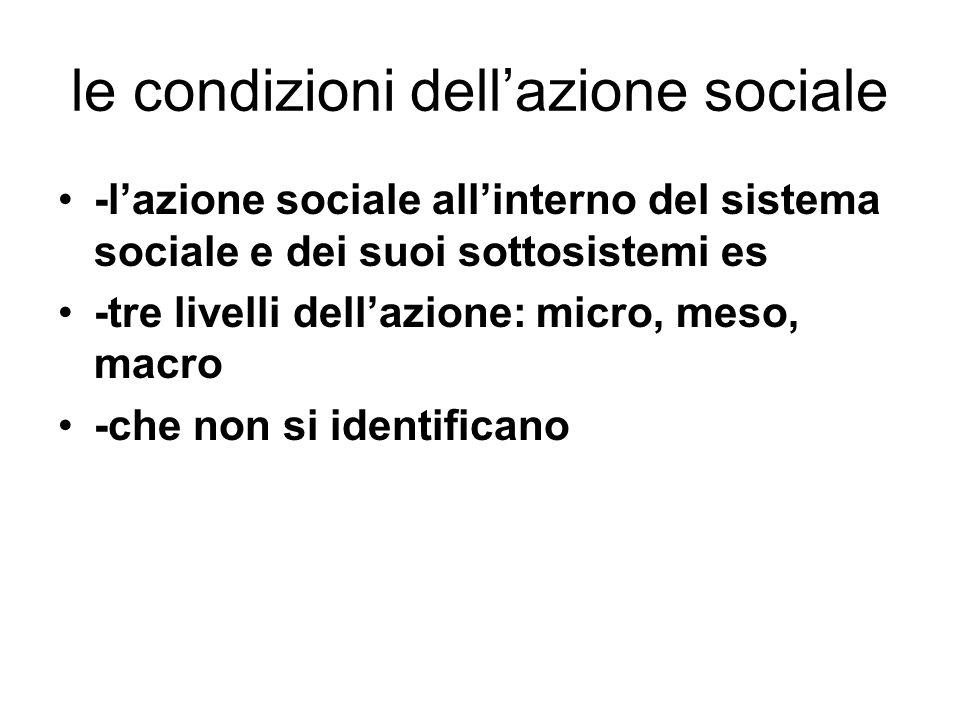 le condizioni dellazione sociale -lazione sociale allinterno del sistema sociale e dei suoi sottosistemi es -tre livelli dellazione: micro, meso, macr