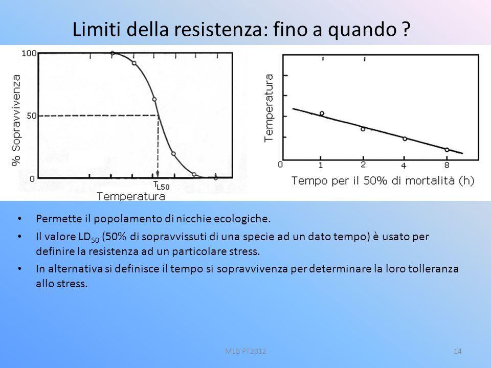 Limiti della resistenza: fino a quando ? Permette il popolamento di nicchie ecologiche. Il valore LD 50 (50% di sopravvissuti di una specie ad un dato