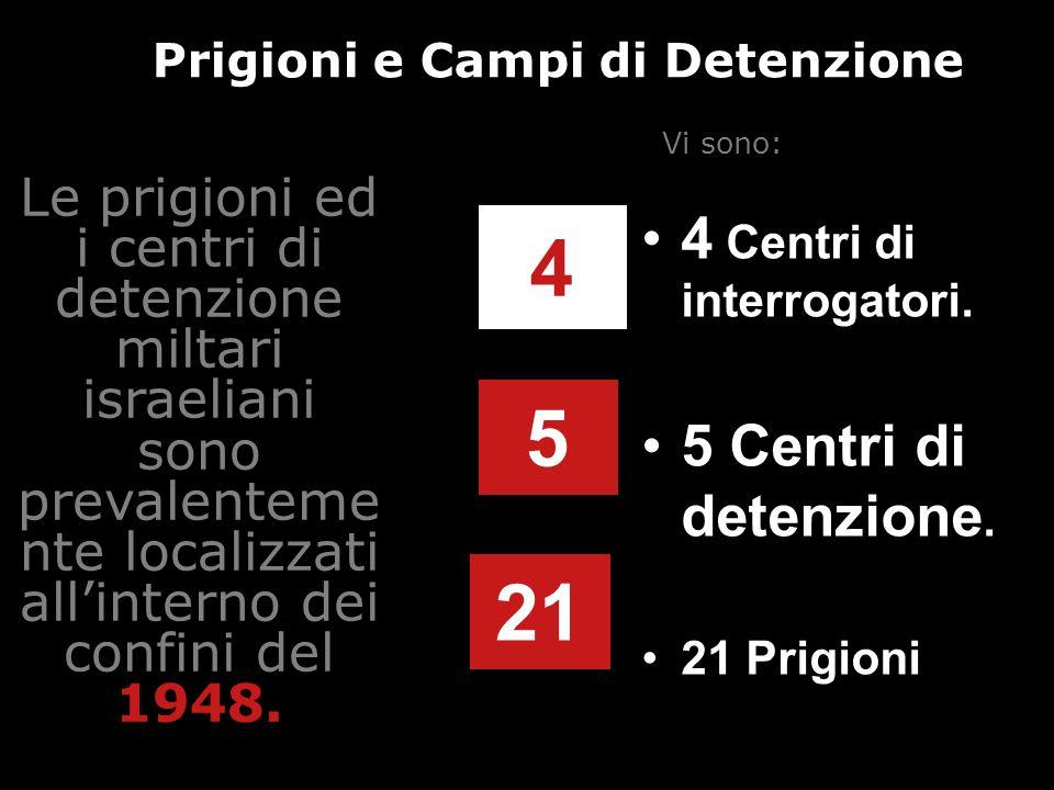 Prigioni e Campi di Detenzione 4 Centri di interrogatori. 5 Centri di detenzione. 21 Prigioni 4 5 21 Le prigioni ed i centri di detenzione miltari isr
