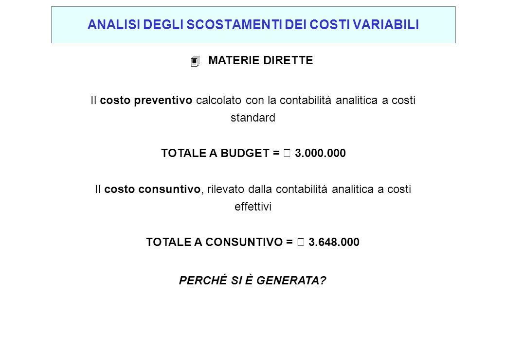Il costo preventivo calcolato con la contabilità analitica a costi standard Il costo consuntivo, rilevato dalla contabilità analitica a costi effettiv