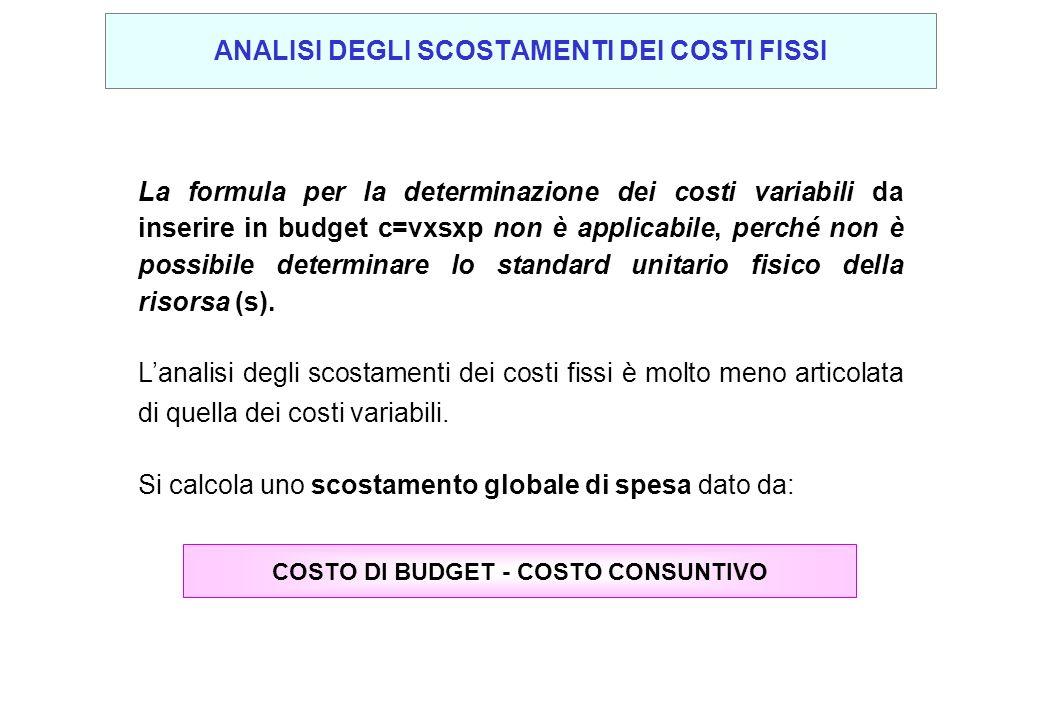 La formula per la determinazione dei costi variabili da inserire in budget c=vxsxp non è applicabile, perché non è possibile determinare lo standard u