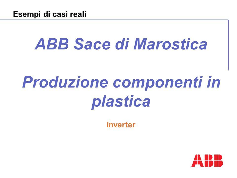 Esempi di casi reali ABB Sace di Marostica Produzione componenti in plastica Inverter