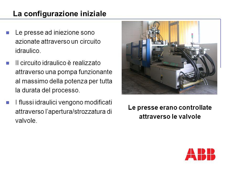La configurazione iniziale Le presse ad iniezione sono azionate attraverso un circuito idraulico. Il circuito idraulico è realizzato attraverso una po