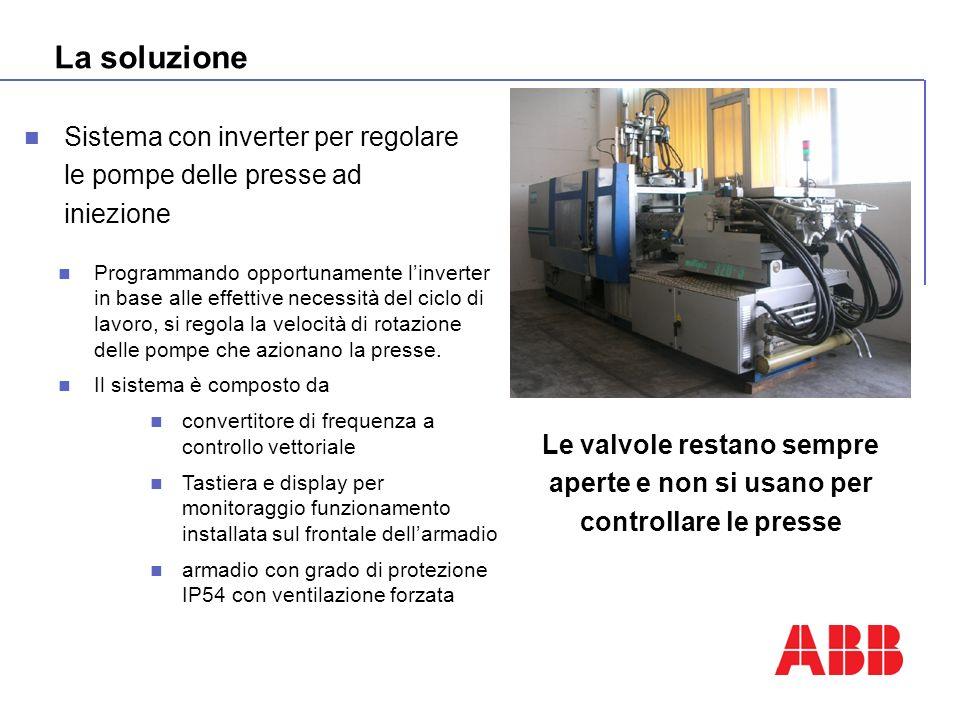La soluzione Sistema con inverter per regolare le pompe delle presse ad iniezione Programmando opportunamente linverter in base alle effettive necessità del ciclo di lavoro, si regola la velocità di rotazione delle pompe che azionano la presse.