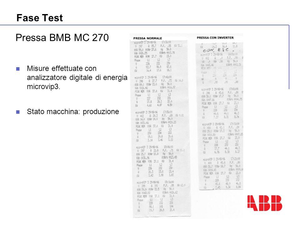 Fase Test Pressa BMB MC 270 Misure effettuate con analizzatore digitale di energia microvip3. Stato macchina: produzione