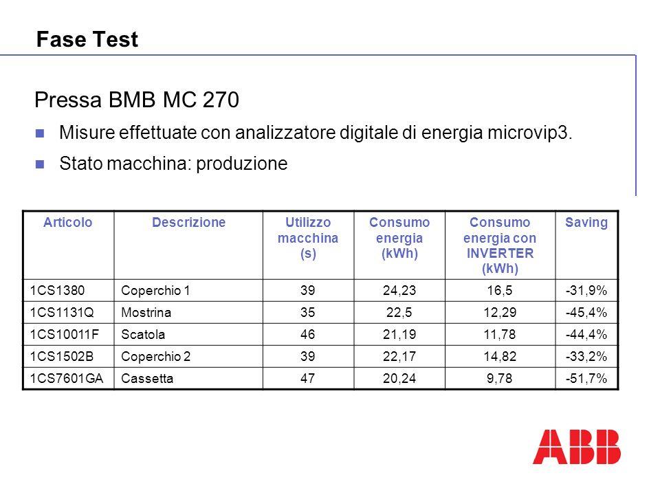 Fase Test Pressa BMB MC 270 Misure effettuate con analizzatore digitale di energia microvip3. Stato macchina: produzione ArticoloDescrizioneUtilizzo m