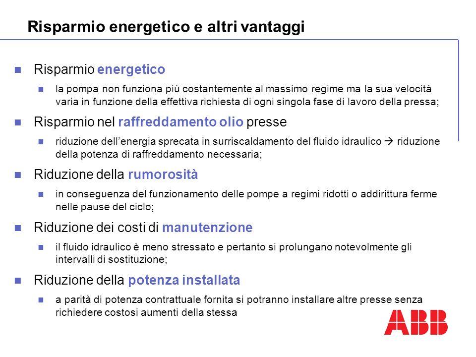 Risparmio energetico e altri vantaggi Risparmio energetico la pompa non funziona più costantemente al massimo regime ma la sua velocità varia in funzi