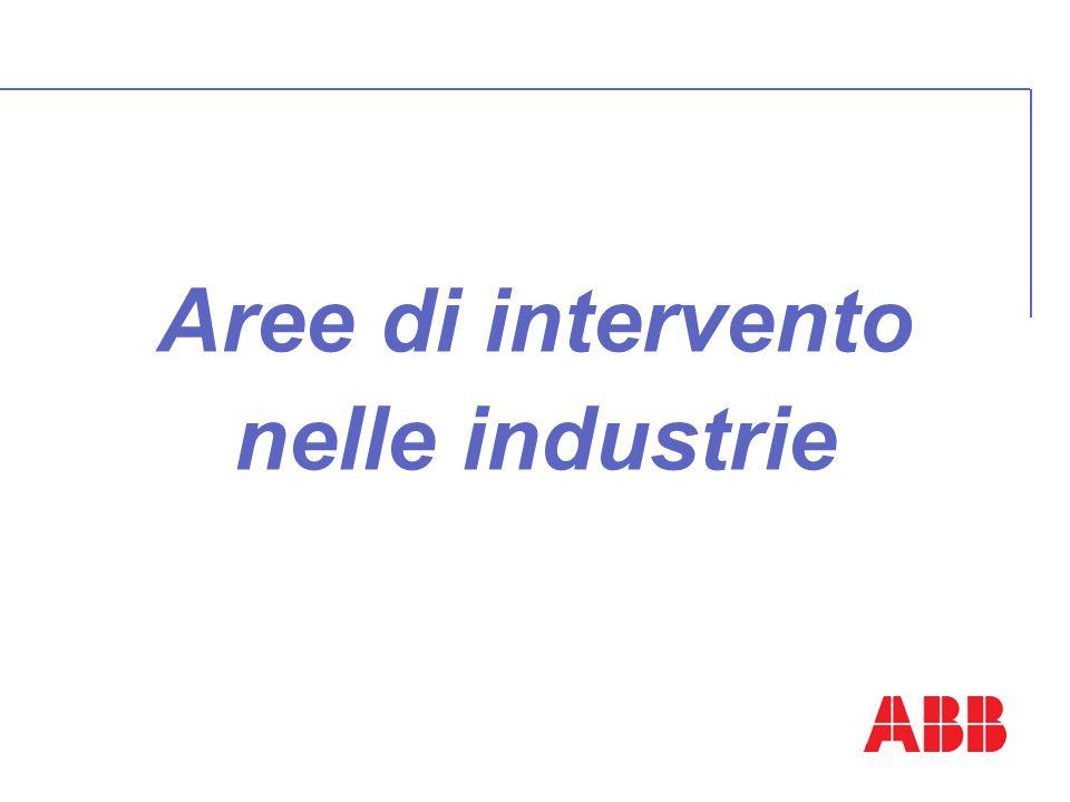 Aree di intervento nelle industrie