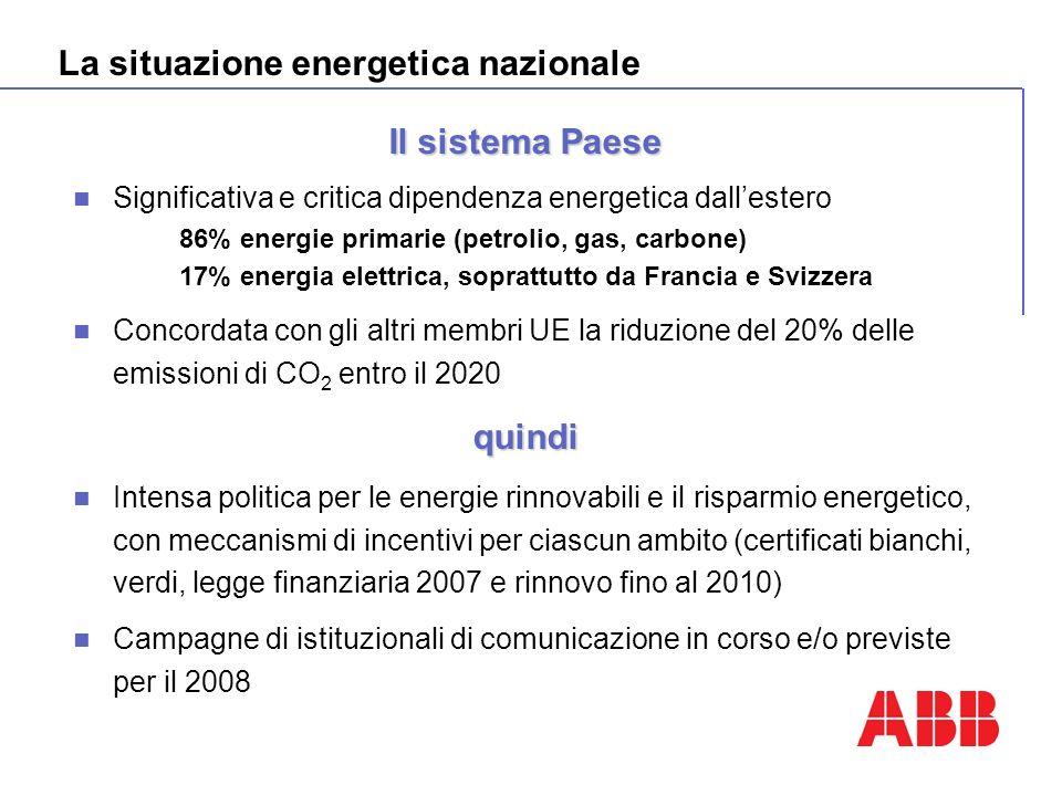 La situazione energetica nazionale Il sistema Paese Significativa e critica dipendenza energetica dallestero 86% energie primarie (petrolio, gas, carb
