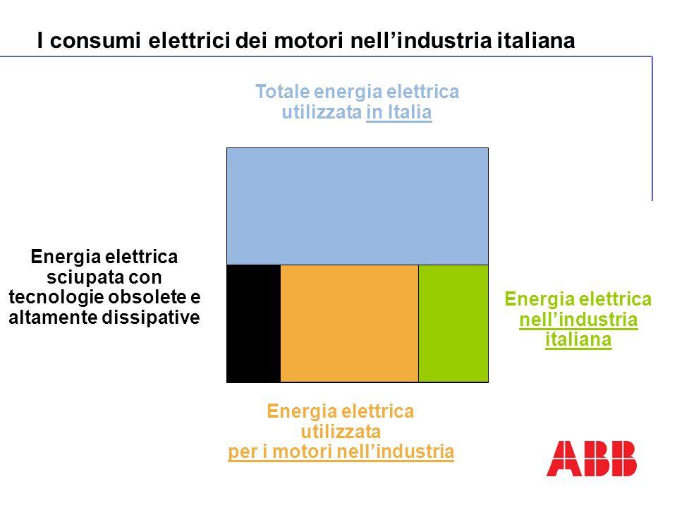 I consumi elettrici dei motori nellindustria italiana Totale energia elettrica utilizzata in Italia Energia elettrica nellindustria italiana Energia e