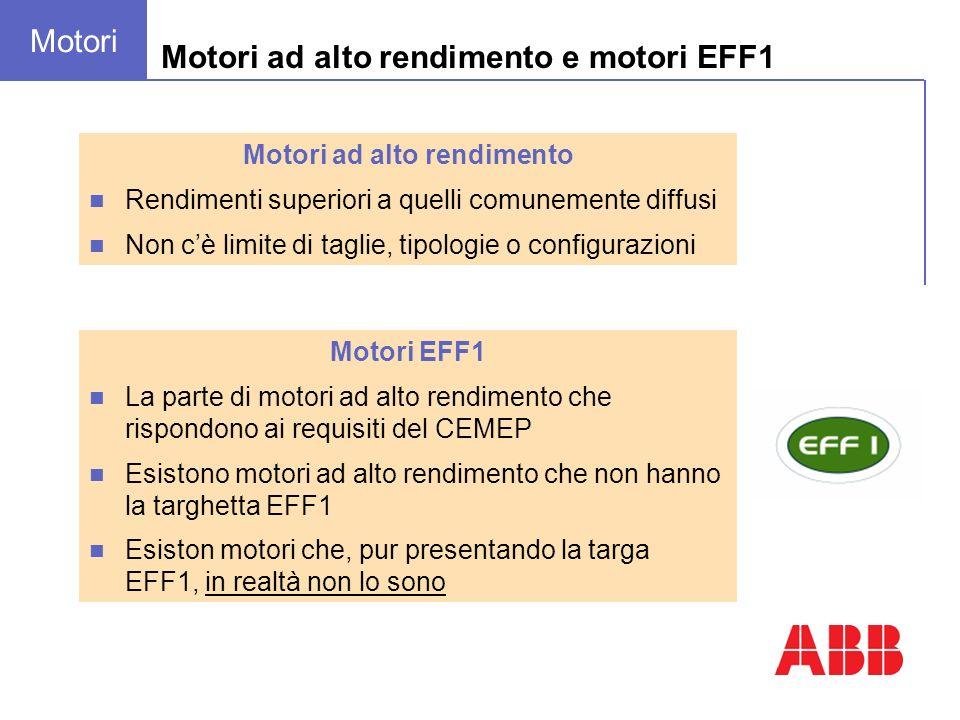 Motori ad alto rendimento e motori EFF1 Motori Motori ad alto rendimento Rendimenti superiori a quelli comunemente diffusi Non cè limite di taglie, ti
