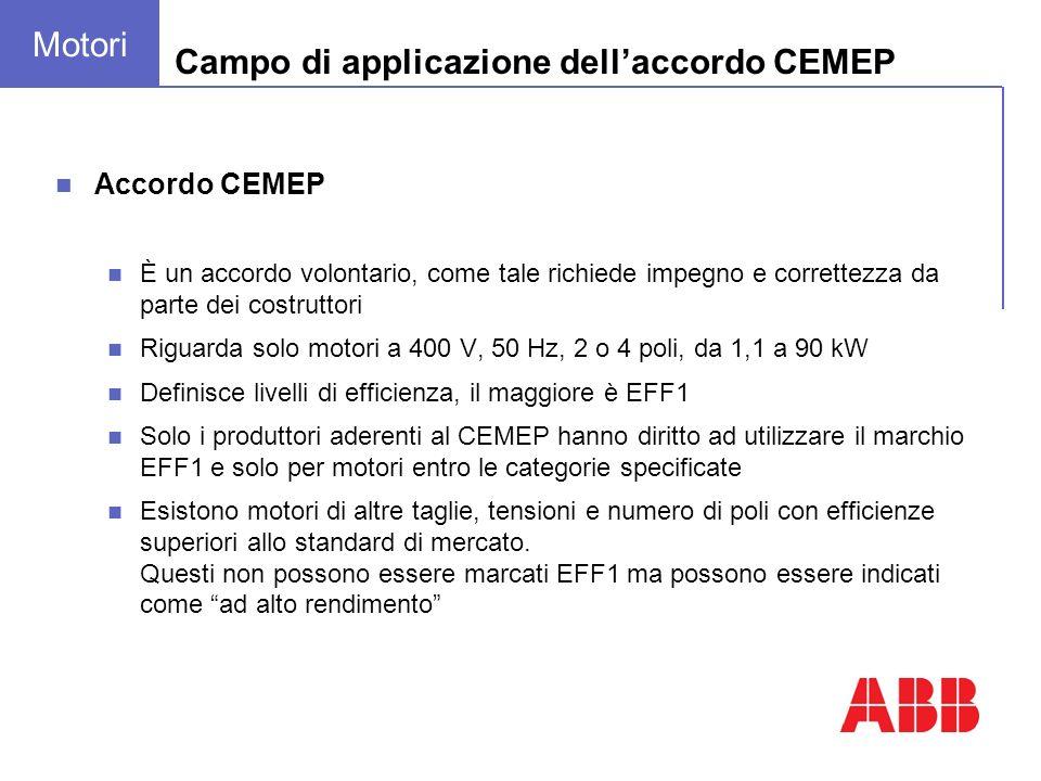 Campo di applicazione dellaccordo CEMEP Motori Accordo CEMEP È un accordo volontario, come tale richiede impegno e correttezza da parte dei costruttori Riguarda solo motori a 400 V, 50 Hz, 2 o 4 poli, da 1,1 a 90 kW Definisce livelli di efficienza, il maggiore è EFF1 Solo i produttori aderenti al CEMEP hanno diritto ad utilizzare il marchio EFF1 e solo per motori entro le categorie specificate Esistono motori di altre taglie, tensioni e numero di poli con efficienze superiori allo standard di mercato.