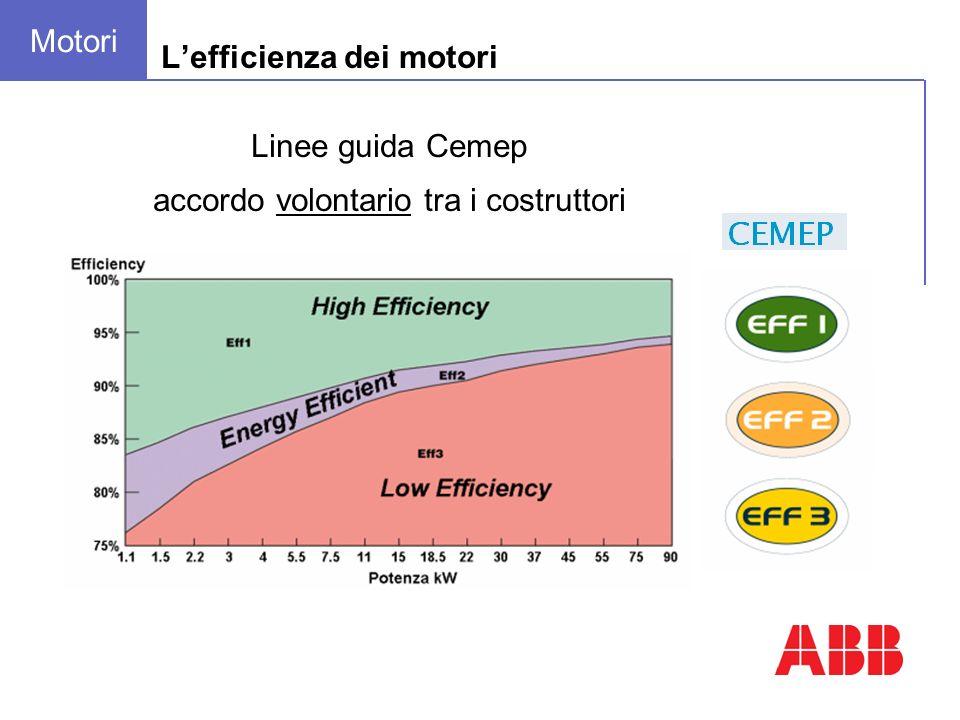 Lefficienza dei motori Linee guida Cemep accordo volontario tra i costruttori Motori