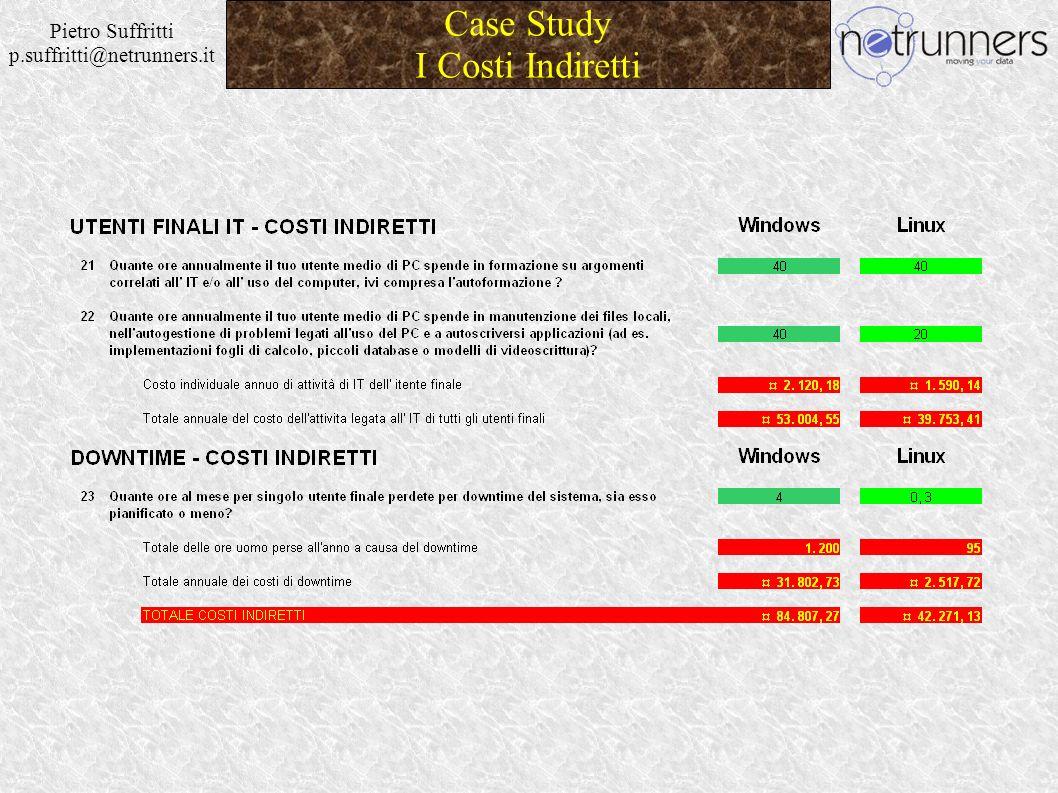 Pietro Suffritti p.suffritti@netrunners.it Case Study I Costi Indiretti