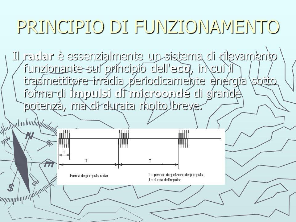 PRINCIPIO DI FUNZIONAMENTO Il radar è essenzialmente un sistema di rilevamento funzionante sul principio dell'eco, in cui il trasmettitore irradia per