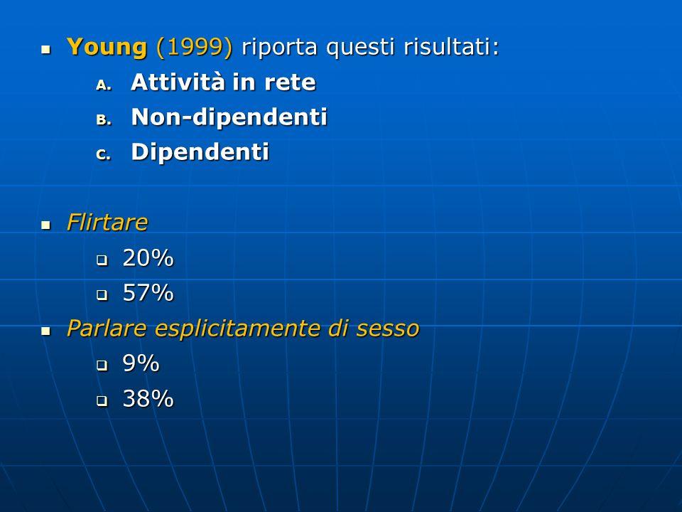 Young (1999) riporta questi risultati: Young (1999) riporta questi risultati: A.