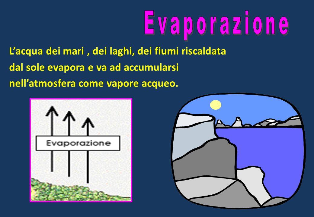 Lacqua dei mari, dei laghi, dei fiumi riscaldata dal sole evapora e va ad accumularsi nellatmosfera come vapore acqueo.