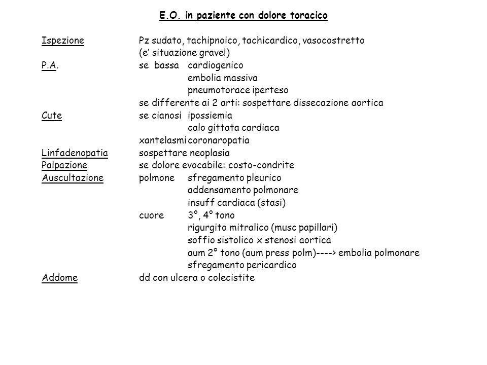 E.O. in paziente con dolore toracico IspezionePz sudato, tachipnoico, tachicardico, vasocostretto (e situazione grave!) P.A.se bassacardiogenico embol