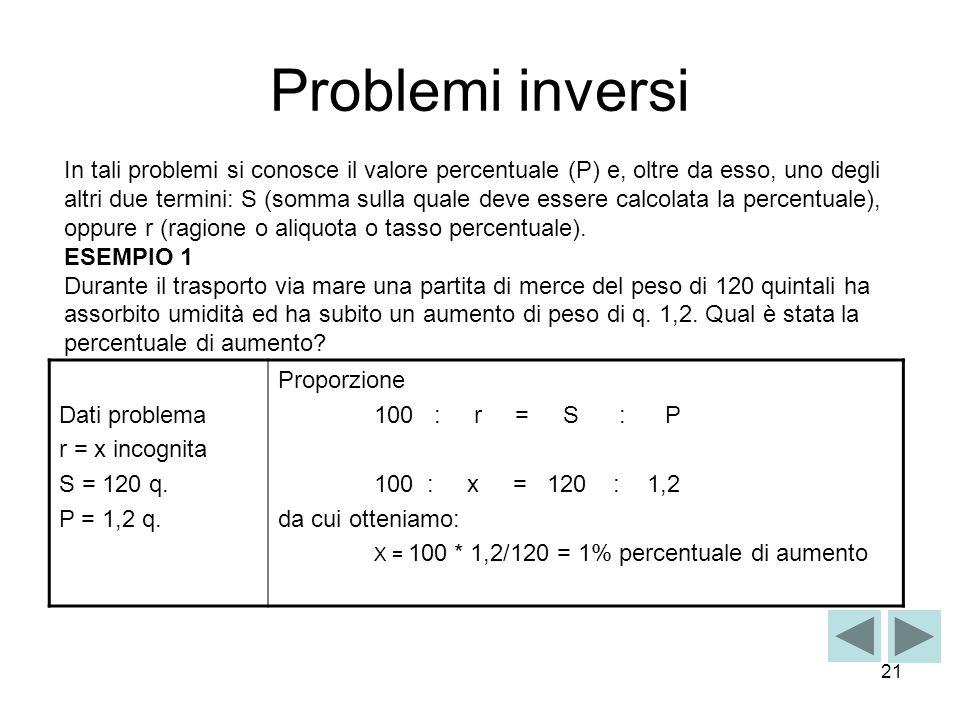 21 Problemi inversi In tali problemi si conosce il valore percentuale (P) e, oltre da esso, uno degli altri due termini: S (somma sulla quale deve ess