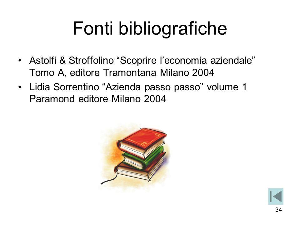 34 Fonti bibliografiche Astolfi & Stroffolino Scoprire leconomia aziendale Tomo A, editore Tramontana Milano 2004 Lidia Sorrentino Azienda passo passo
