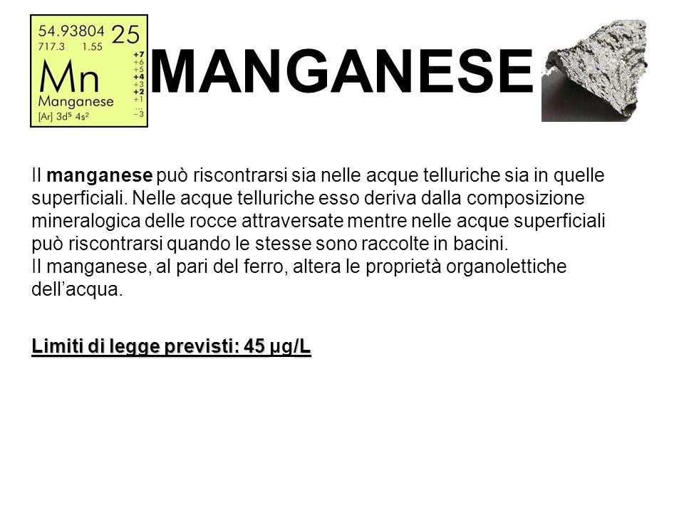 MANGANESE Il manganese può riscontrarsi sia nelle acque telluriche sia in quelle superficiali. Nelle acque telluriche esso deriva dalla composizione m