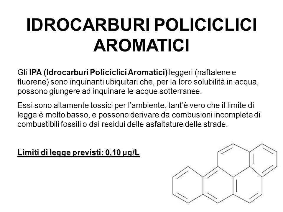 IDROCARBURI POLICICLICI AROMATICI Gli IPA (Idrocarburi Policiclici Aromatici) leggeri (naftalene e fluorene) sono inquinanti ubiquitari che, per la lo