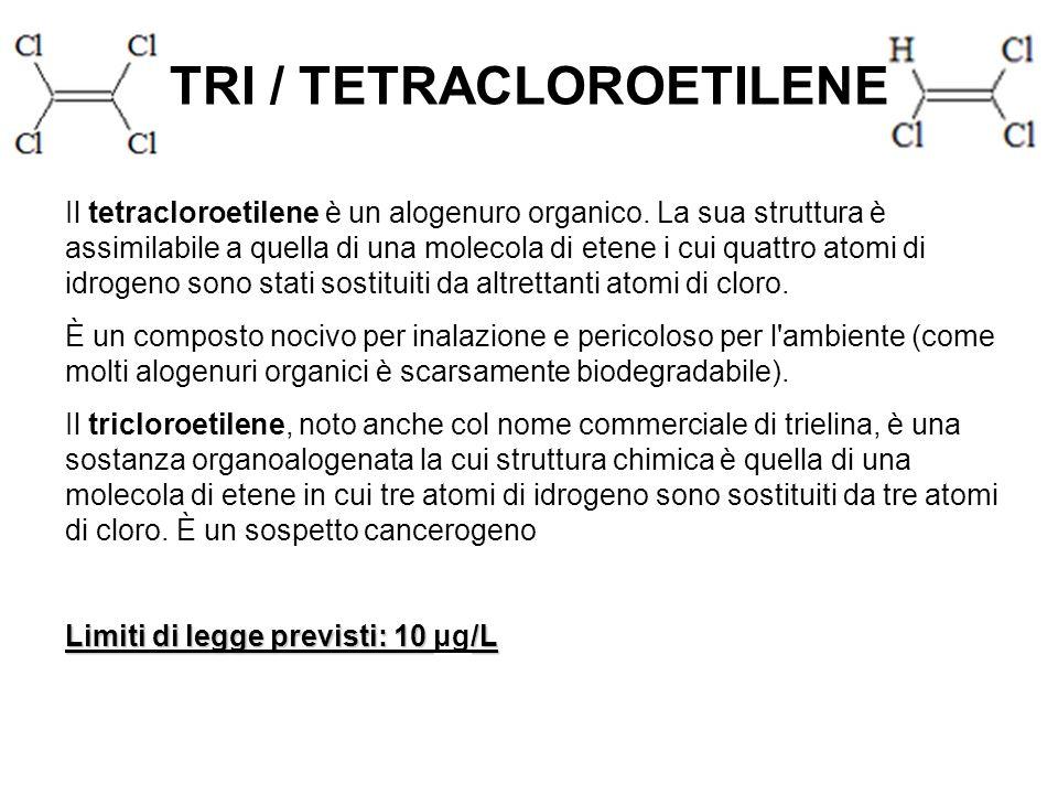 TRI / TETRACLOROETILENE Il tetracloroetilene è un alogenuro organico. La sua struttura è assimilabile a quella di una molecola di etene i cui quattro